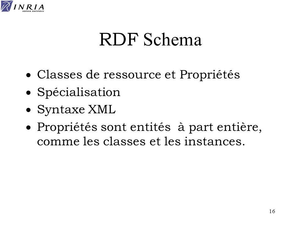 16 RDF Schema Classes de ressource et Propriétés Spécialisation Syntaxe XML Propriétés sont entités à part entière, comme les classes et les instances
