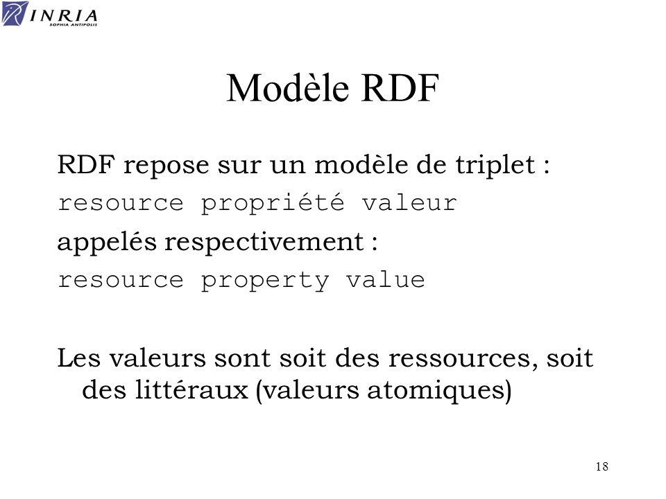 18 Modèle RDF RDF repose sur un modèle de triplet : resource propriété valeur appelés respectivement : resource property value Les valeurs sont soit d