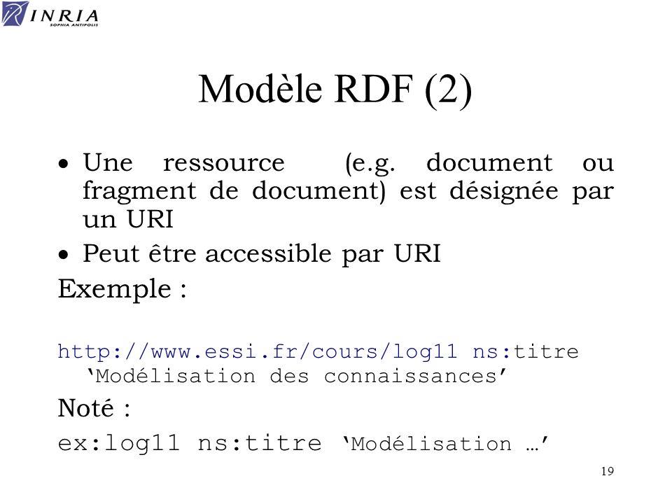 19 Modèle RDF (2) Une ressource (e.g. document ou fragment de document) est désignée par un URI Peut être accessible par URI Exemple : http://www.essi