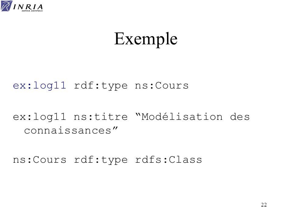 22 Exemple ex:log11 rdf:type ns:Cours ex:log11 ns:titre Modélisation des connaissances ns:Cours rdf:type rdfs:Class