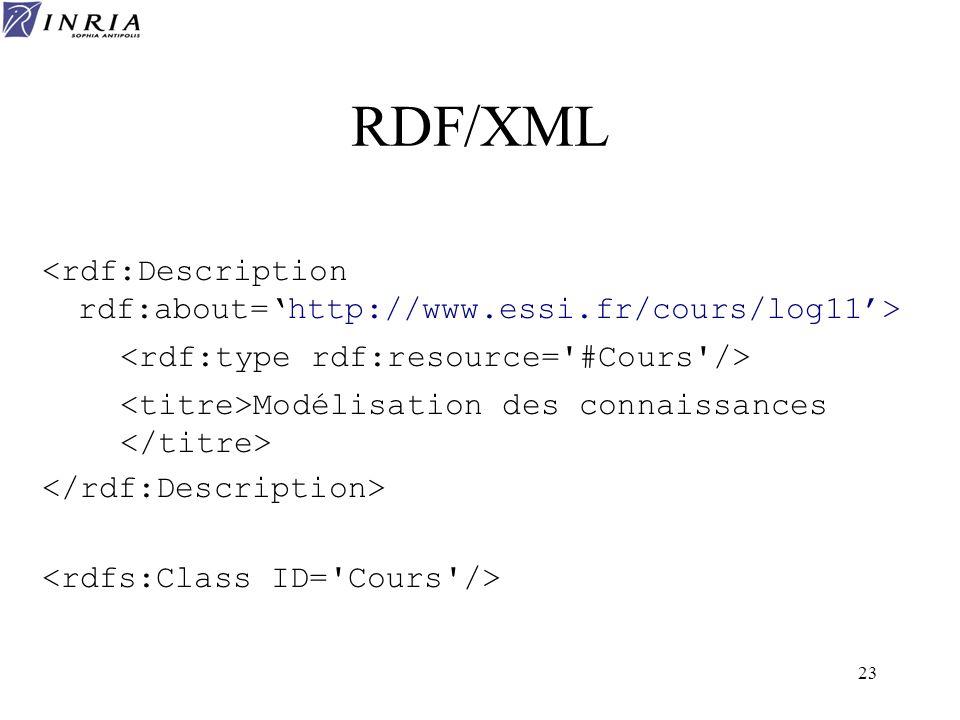 23 RDF/XML Modélisation des connaissances
