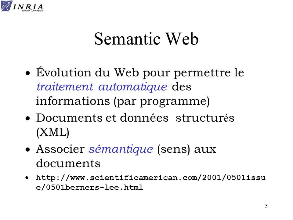 3 Semantic Web Évolution du Web pour permettre le traitement automatique des informations (par programme) Documents et données structur é s (XML) Asso