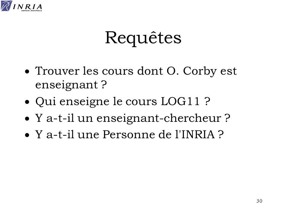30 Requêtes Trouver les cours dont O. Corby est enseignant ? Qui enseigne le cours LOG11 ? Y a-t-il un enseignant-chercheur ? Y a-t-il une Personne de