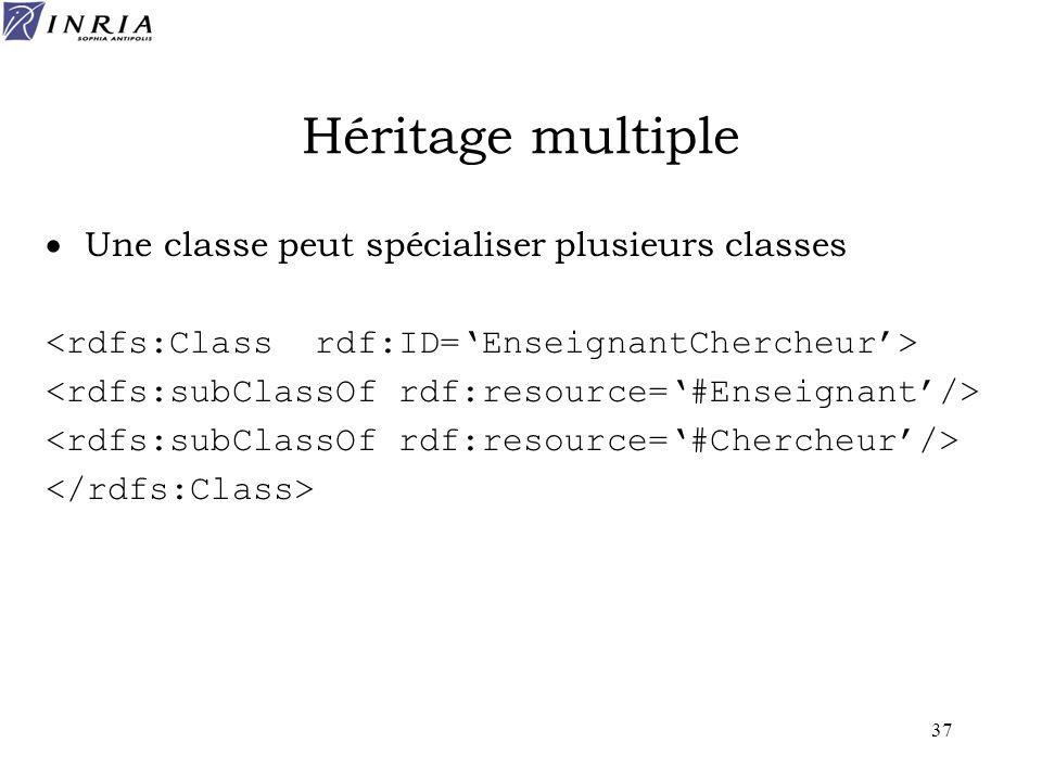 37 Héritage multiple Une classe peut spécialiser plusieurs classes
