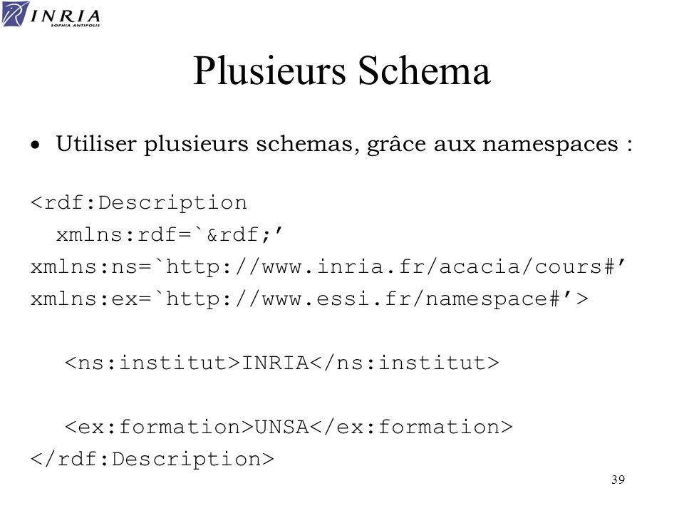 39 Plusieurs Schema Utiliser plusieurs schemas, grâce aux namespaces : <rdf:Description xmlns:rdf=`&rdf; xmlns:ns=`http://www.inria.fr/acacia/cours# x