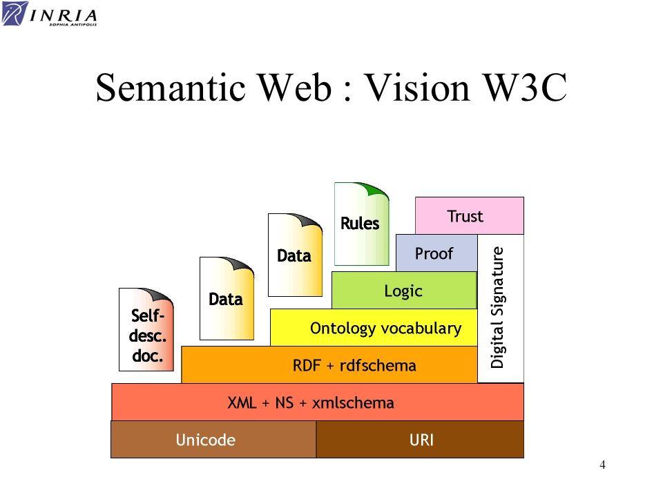 45 Datatype Pour typer les valeurs litérales, RDF repose sur les datatypes de XML Schema xmlns:xsd=http://www.w3.org/2001/XMLSchema# xsd:integer xsd:float xsd:string xsd:date xsd:boolean...