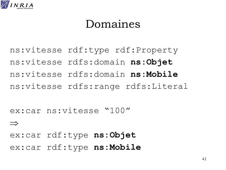 41 Domaines ns:vitesse rdf:type rdf:Property ns:vitesse rdfs:domain ns:Objet ns:vitesse rdfs:domain ns:Mobile ns:vitesse rdfs:range rdfs:Literal ex:ca