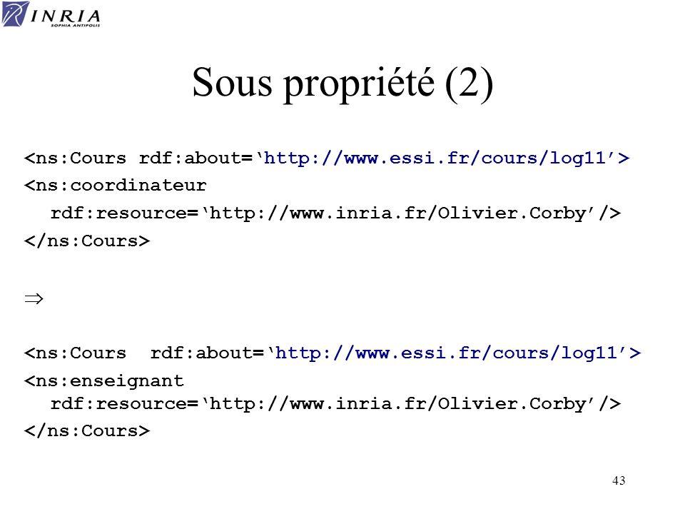 43 Sous propriété (2) <ns:coordinateur rdf:resource=http://www.inria.fr/Olivier.Corby/>