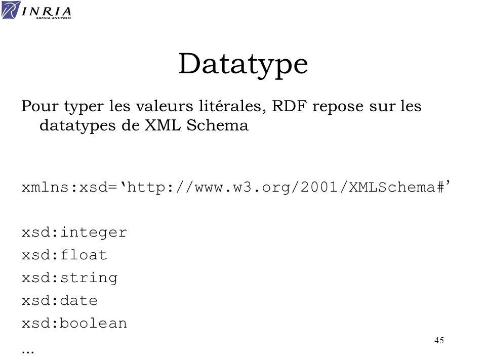 45 Datatype Pour typer les valeurs litérales, RDF repose sur les datatypes de XML Schema xmlns:xsd=http://www.w3.org/2001/XMLSchema# xsd:integer xsd:f
