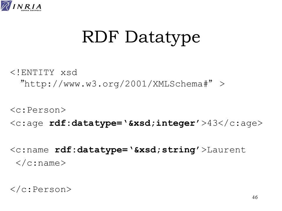 46 RDF Datatype 43 Laurent