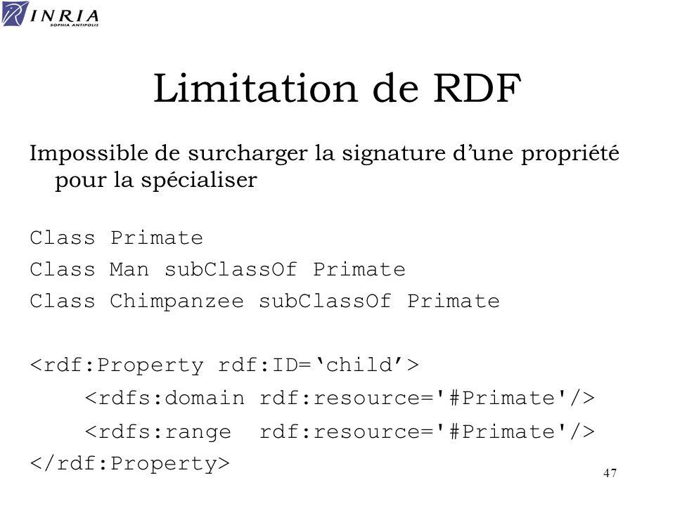 47 Limitation de RDF Impossible de surcharger la signature dune propriété pour la spécialiser Class Primate Class Man subClassOf Primate Class Chimpan