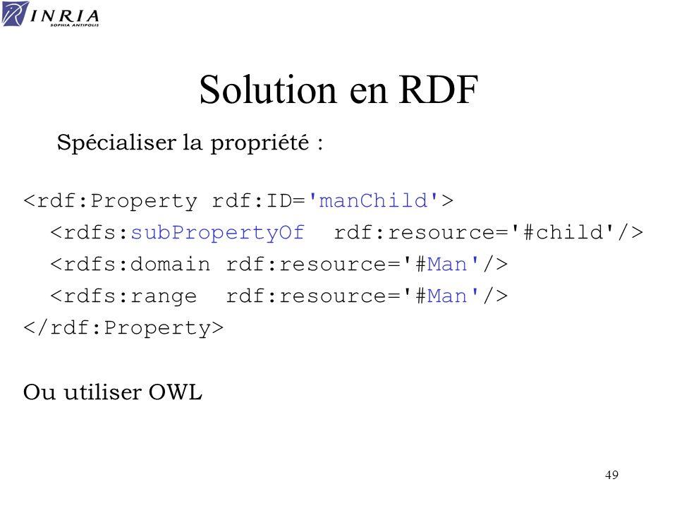 49 Solution en RDF Spécialiser la propriété : Ou utiliser OWL