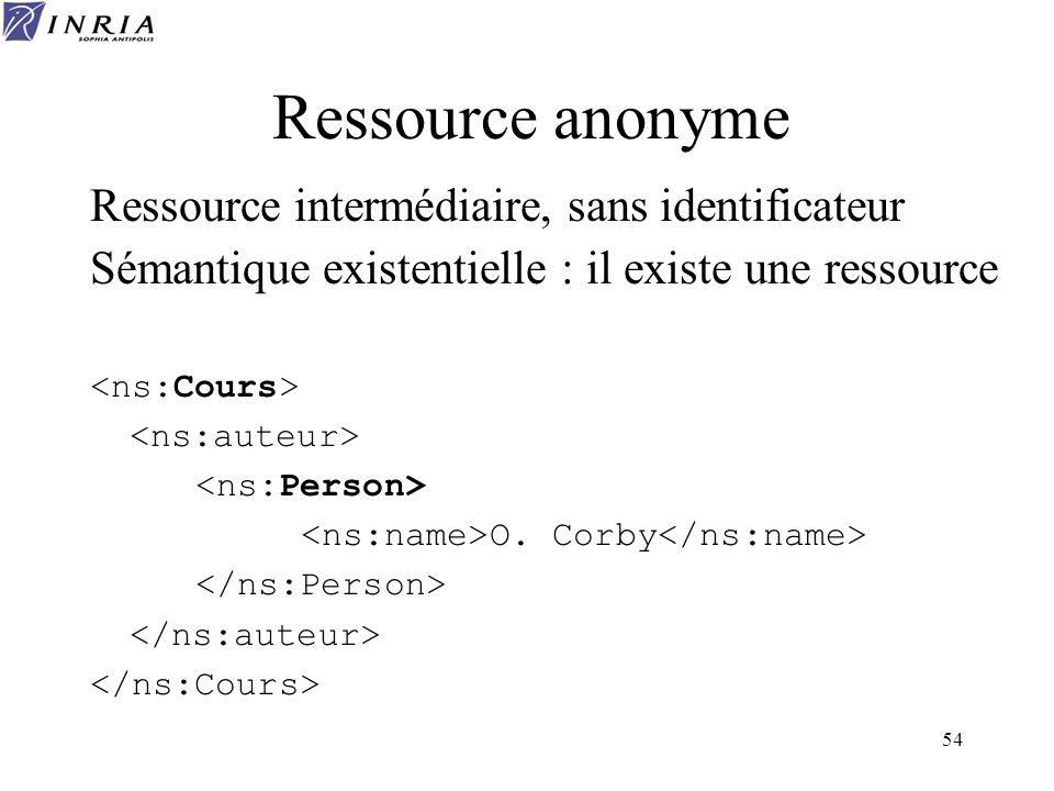54 Ressource anonyme Ressource intermédiaire, sans identificateur Sémantique existentielle : il existe une ressource O. Corby
