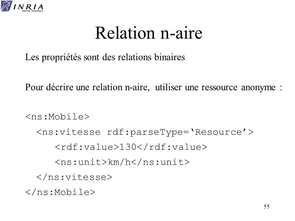 55 Relation n-aire Les propriétés sont des relations binaires Pour décrire une relation n-aire, utiliser une ressource anonyme : 130 km/h