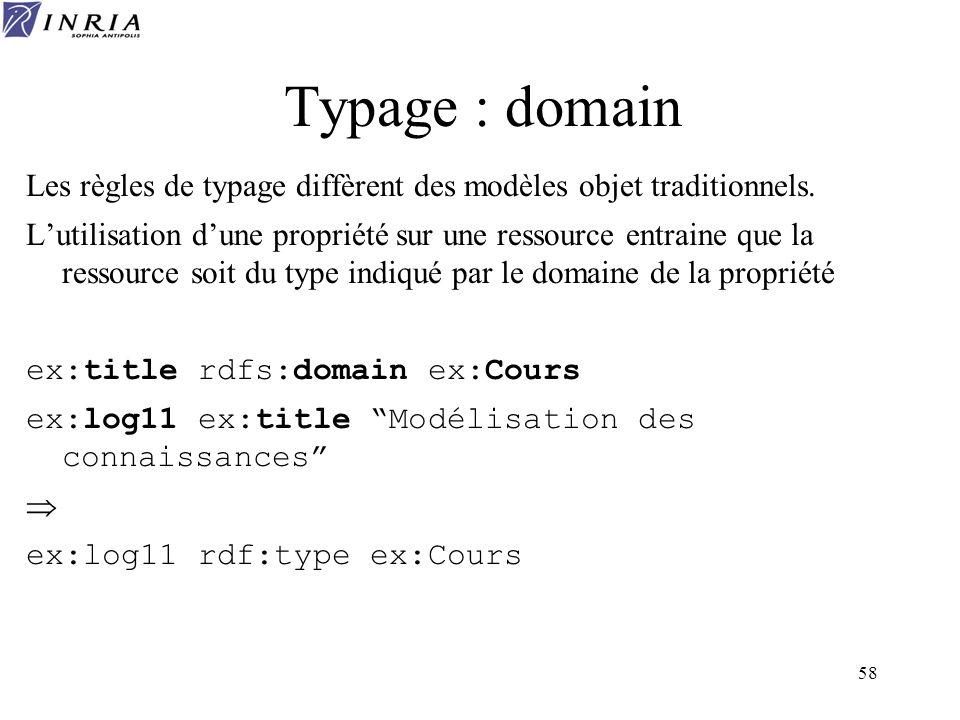 58 Typage : domain Les règles de typage diffèrent des modèles objet traditionnels. Lutilisation dune propriété sur une ressource entraine que la resso