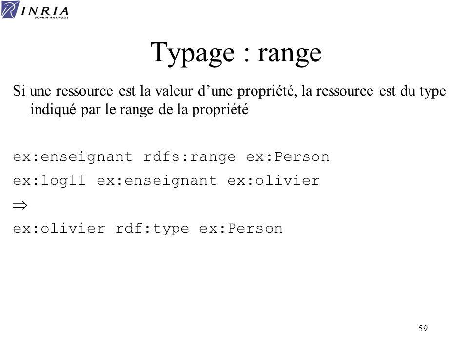 59 Typage : range Si une ressource est la valeur dune propriété, la ressource est du type indiqué par le range de la propriété ex:enseignant rdfs:rang