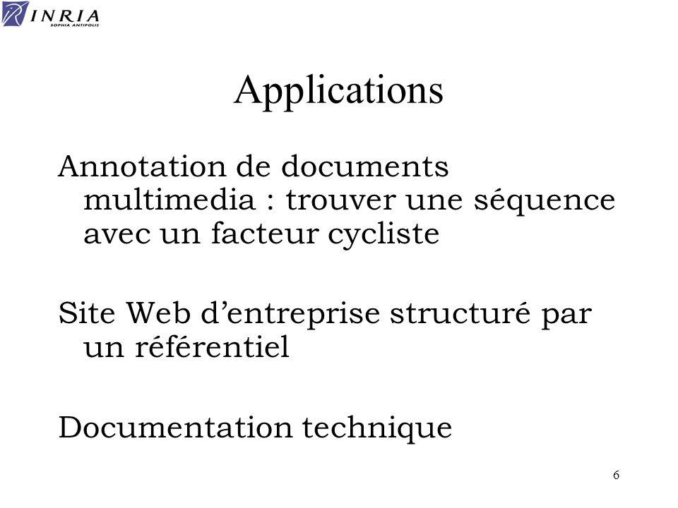 6 Applications Annotation de documents multimedia : trouver une séquence avec un facteur cycliste Site Web dentreprise structuré par un référentiel Do
