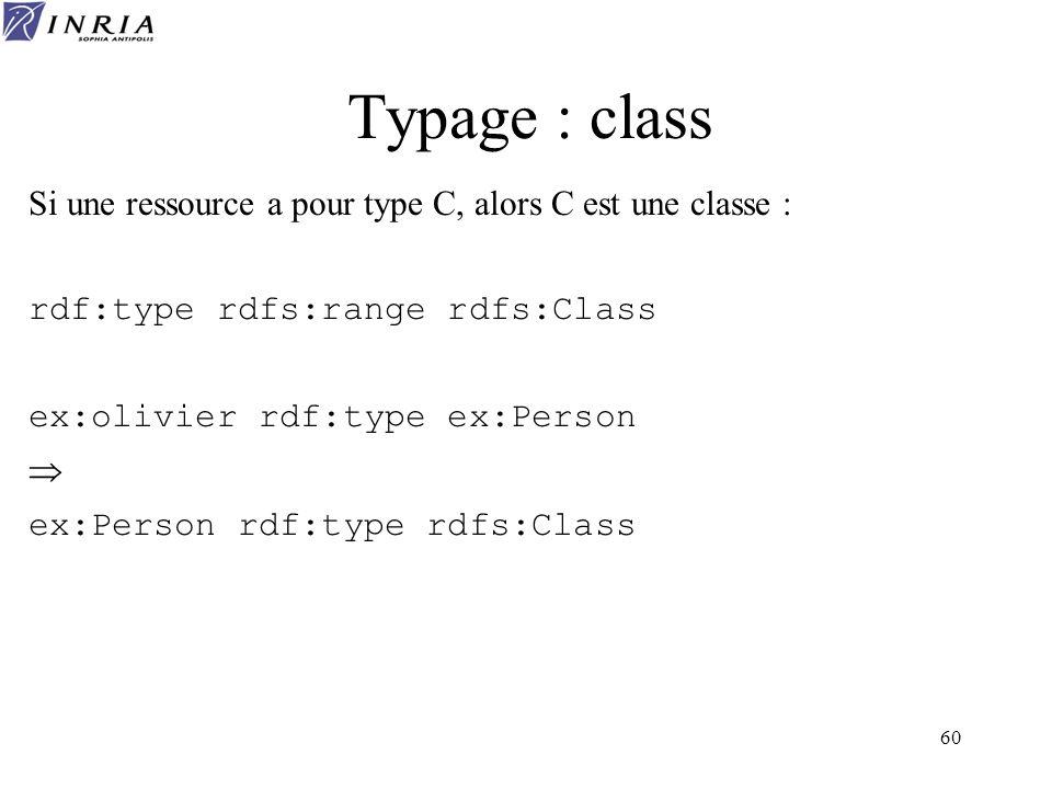 60 Typage : class Si une ressource a pour type C, alors C est une classe : rdf:type rdfs:range rdfs:Class ex:olivier rdf:type ex:Person ex:Person rdf: