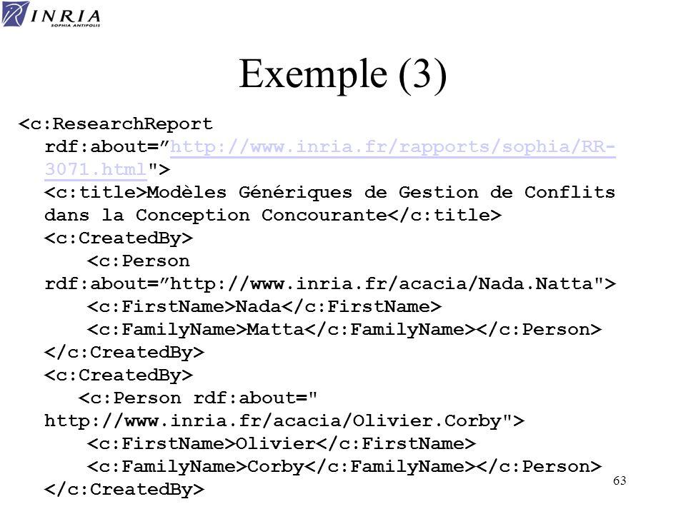 63 Exemple (3) Modèles Génériques de Gestion de Conflits dans la Conception Concourante Nada Matta Olivier Corby http://www.inria.fr/rapports/sophia/R