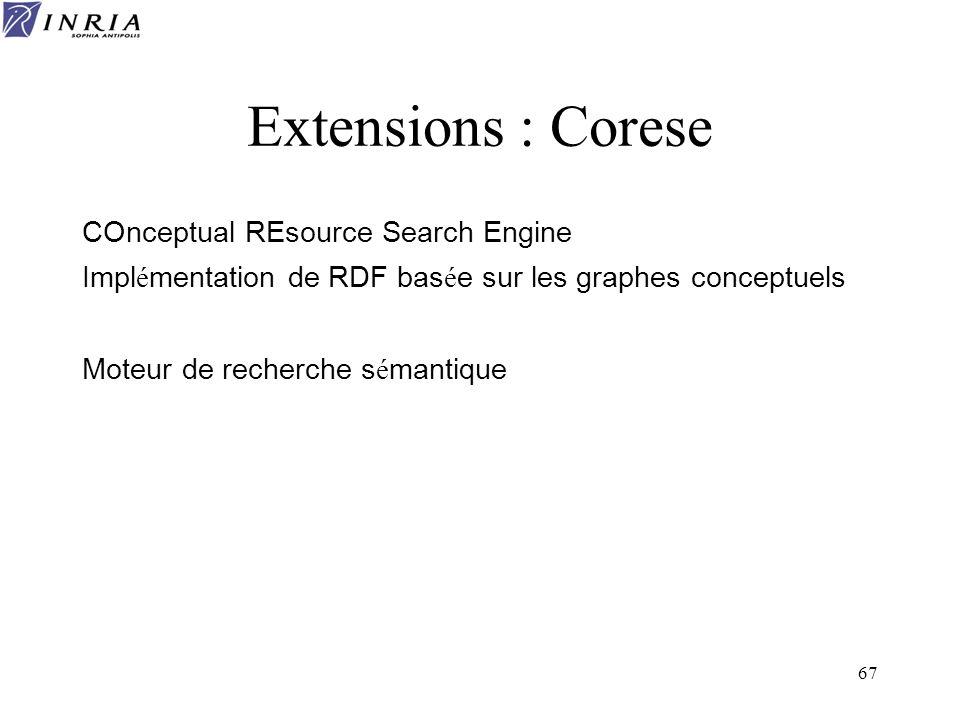67 Extensions : Corese COnceptual REsource Search Engine Impl é mentation de RDF bas é e sur les graphes conceptuels Moteur de recherche s é mantique