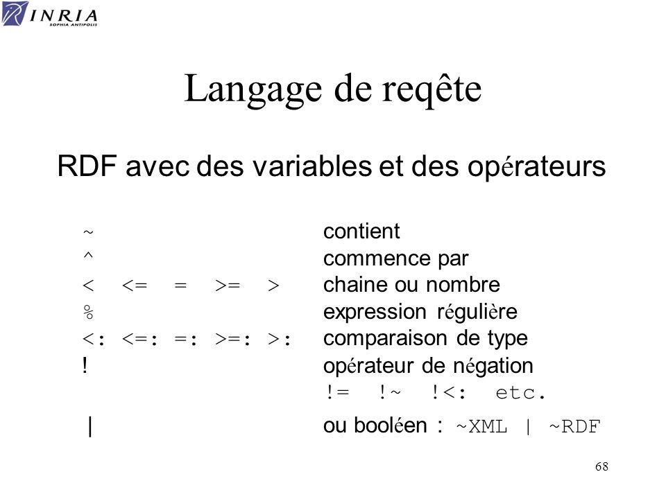 68 Langage de reqête RDF avec des variables et des op é rateurs ~ contient ^ commence par = > chaine ou nombre % expression r é guli è re =: >: compar