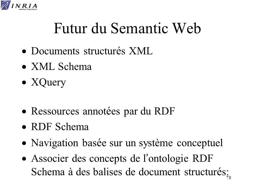 78 Futur du Semantic Web Documents structur é s XML XML Schema XQuery Ressources annot é es par du RDF RDF Schema Navigation bas é e sur un système co