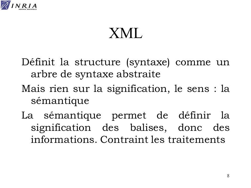 8 XML Définit la structure (syntaxe) comme un arbre de syntaxe abstraite Mais rien sur la signification, le sens : la sémantique La sémantique permet