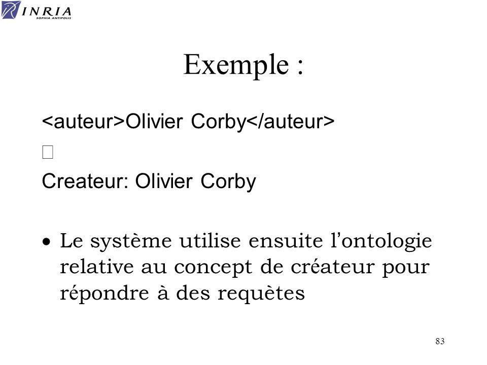 83 Exemple : Olivier Corby Createur: Olivier Corby Le système utilise ensuite l ontologie relative au concept de cr é ateur pour r é pondre à des requ