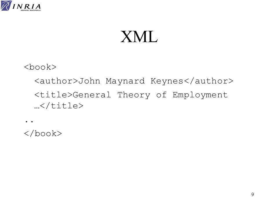 20 RDF : syntaxe XML <rdf:Description rdf:about=http://www.essi.fr/cours/log11> Modélisation des connaissances