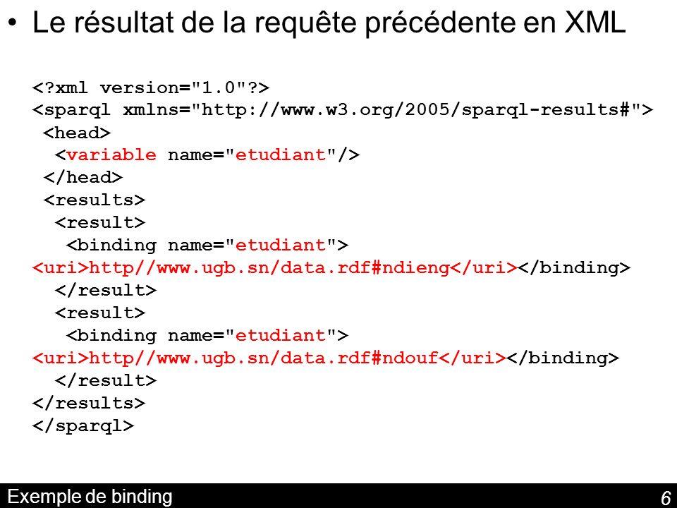 6 Exemple de binding Le résultat de la requête précédente en XML http//www.ugb.sn/data.rdf#ndieng http//www.ugb.sn/data.rdf#ndouf