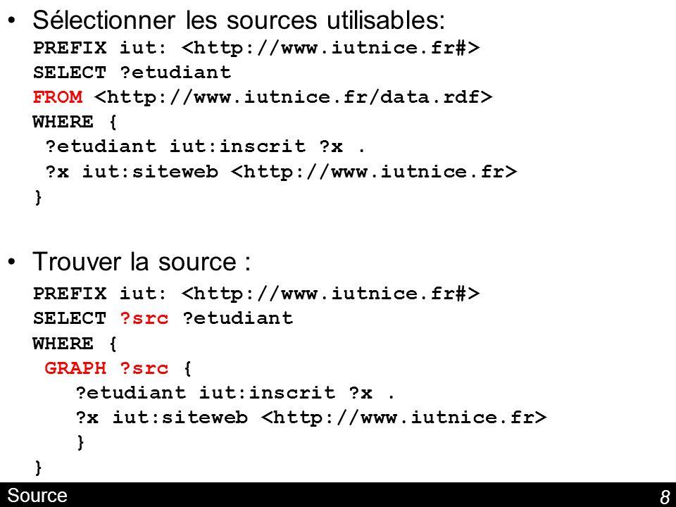 8 Source Sélectionner les sources utilisables: PREFIX iut: SELECT ?etudiant FROM WHERE { ?etudiant iut:inscrit ?x. ?x iut:siteweb } Trouver la source