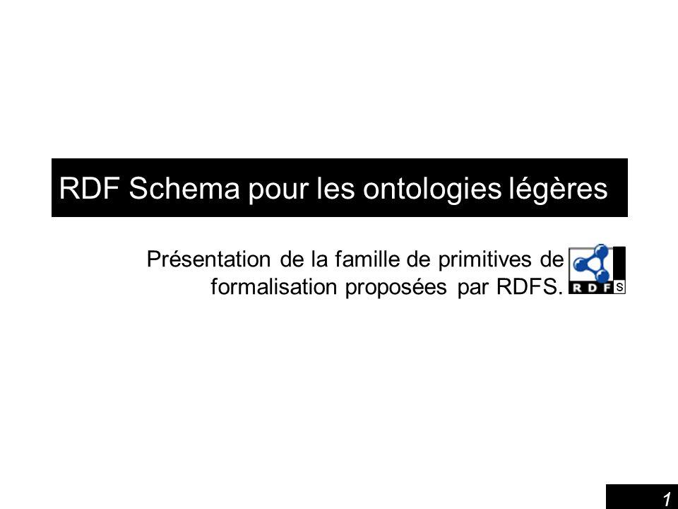 1 RDF Schema pour les ontologies légères Présentation de la famille de primitives de formalisation proposées par RDFS.