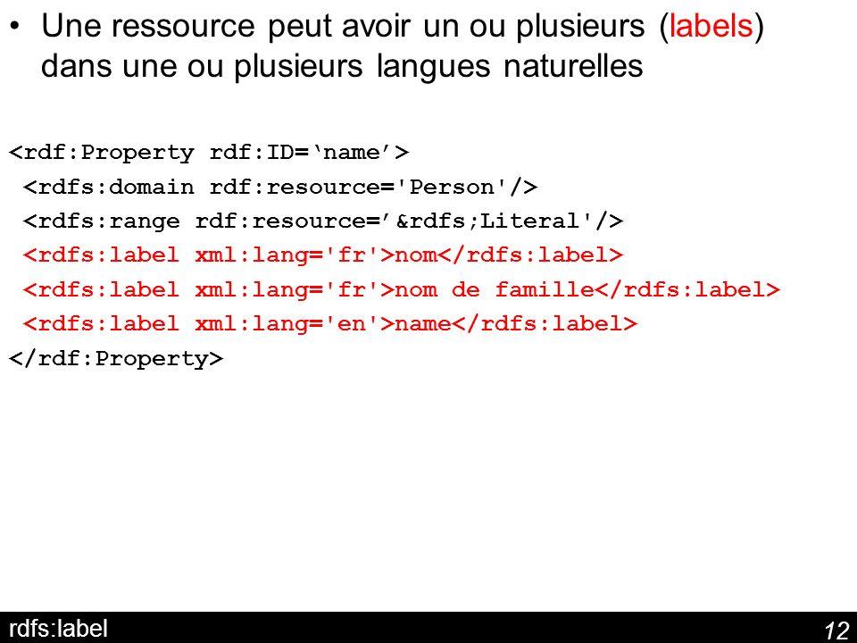 12 rdfs:label Une ressource peut avoir un ou plusieurs (labels) dans une ou plusieurs langues naturelles nom nom de famille name