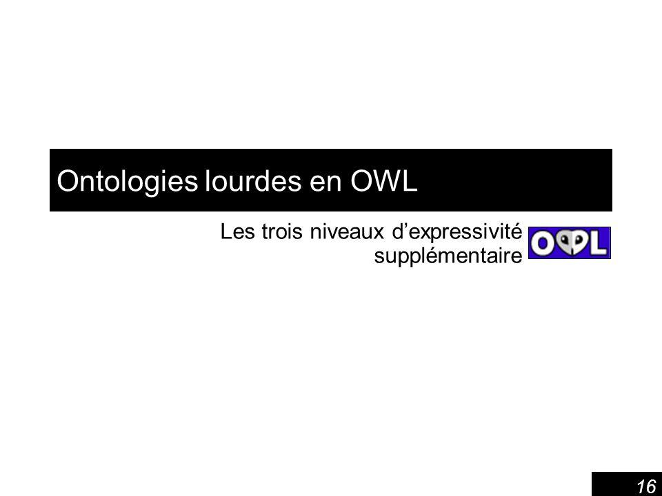 16 Ontologies lourdes en OWL Les trois niveaux dexpressivité supplémentaire