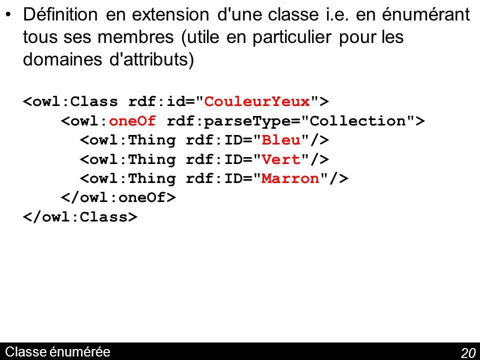 20 Classe énumérée Définition en extension d'une classe i.e. en énumérant tous ses membres (utile en particulier pour les domaines d'attributs)