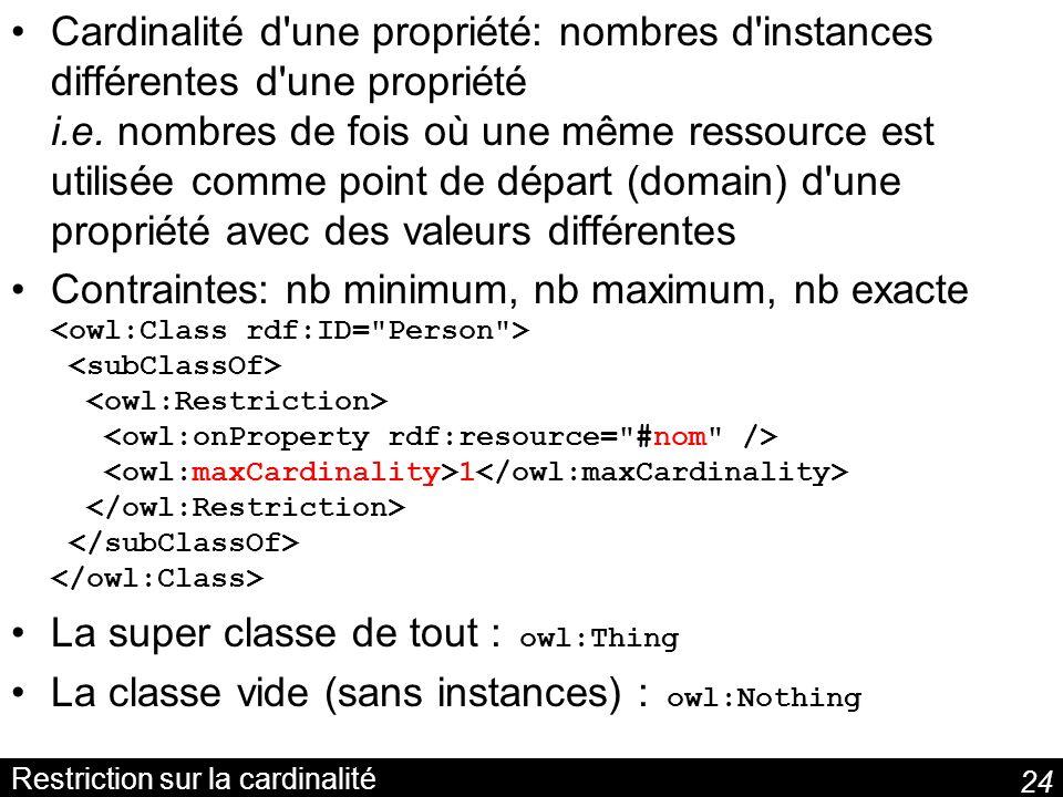 24 Restriction sur la cardinalité Cardinalité d'une propriété: nombres d'instances différentes d'une propriété i.e. nombres de fois où une même ressou