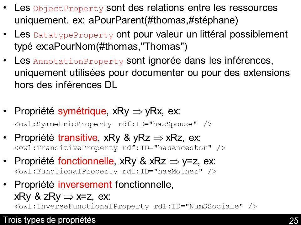 25 Trois types de propriétés Les ObjectProperty sont des relations entre les ressources uniquement. ex: aPourParent(#thomas,#stéphane) Les DatatypePro