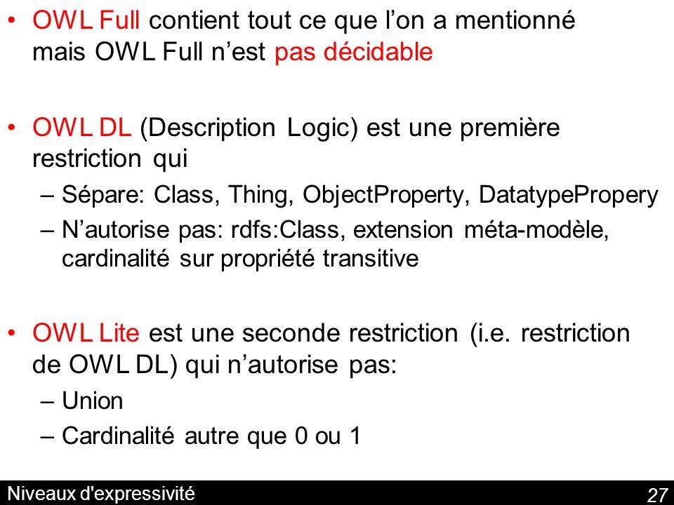 27 Niveaux d'expressivité OWL Full contient tout ce que lon a mentionné mais OWL Full nest pas décidable OWL DL (Description Logic) est une première r
