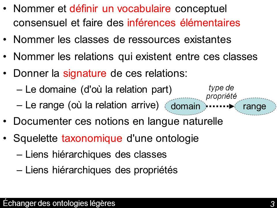 3 Échanger des ontologies légères Nommer et définir un vocabulaire conceptuel consensuel et faire des inférences élémentaires Nommer les classes de re