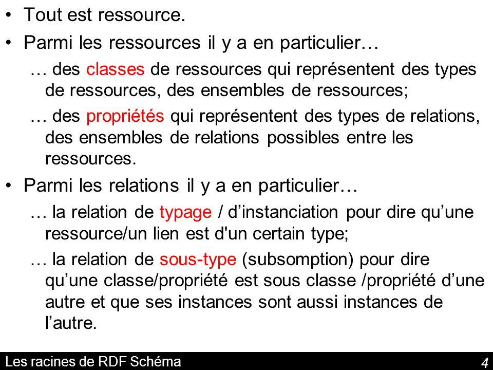 4 Les racines de RDF Schéma Tout est ressource. Parmi les ressources il y a en particulier… … des classes de ressources qui représentent des types de
