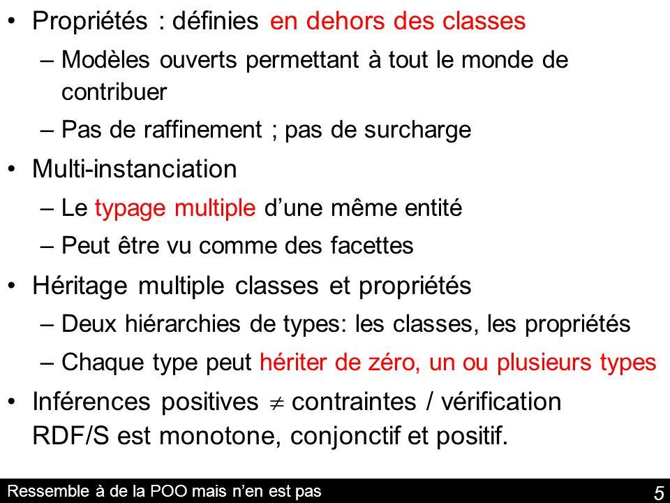 5 Ressemble à de la POO mais nen est pas Propriétés : définies en dehors des classes –Modèles ouverts permettant à tout le monde de contribuer –Pas de