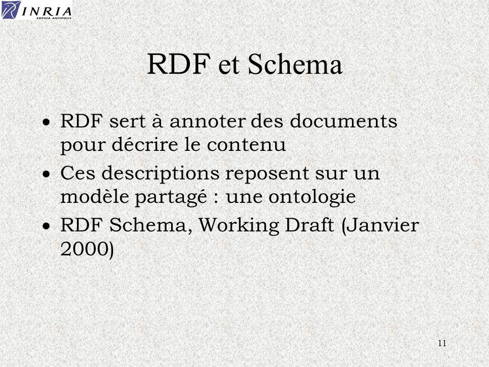 11 RDF et Schema RDF sert à annoter des documents pour décrire le contenu Ces descriptions reposent sur un modèle partagé : une ontologie RDF Schema, Working Draft (Janvier 2000)