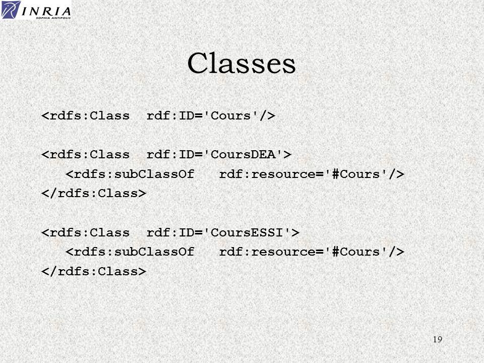 19 Classes