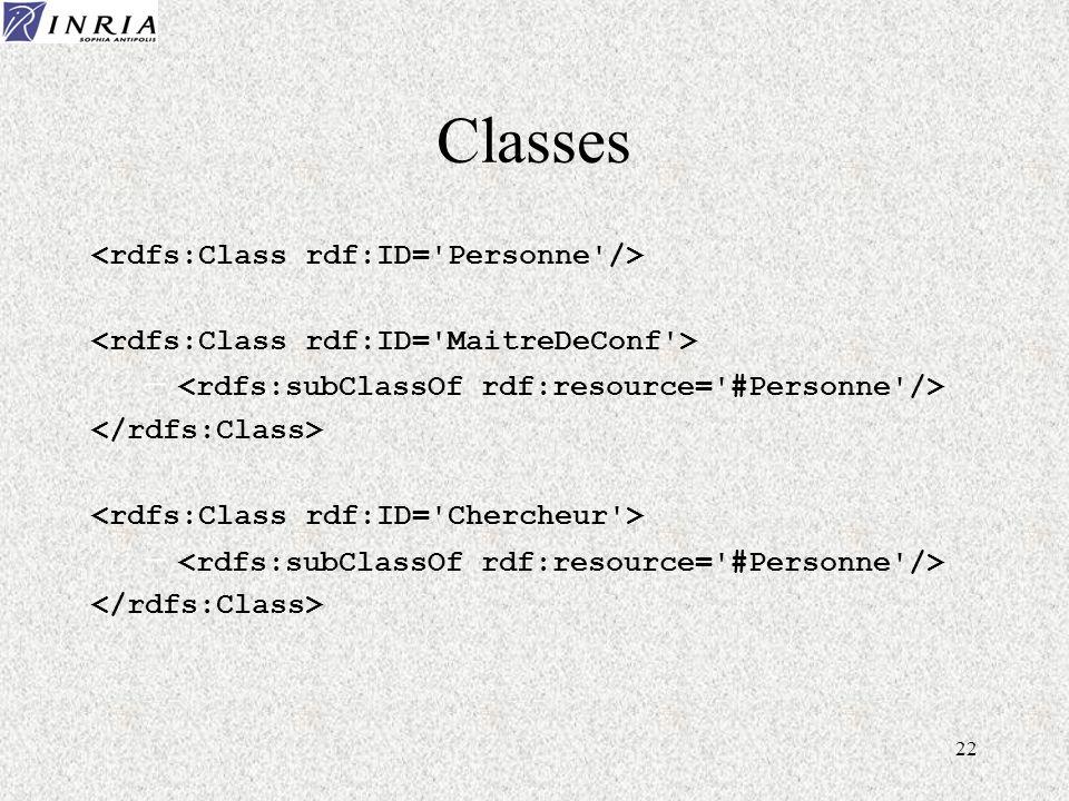 22 Classes