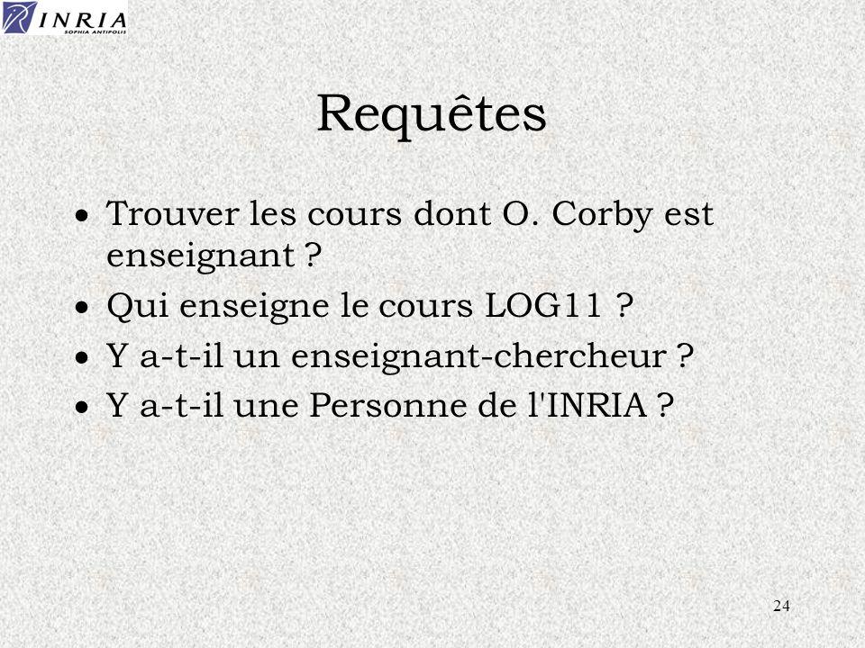 24 Requêtes Trouver les cours dont O. Corby est enseignant ? Qui enseigne le cours LOG11 ? Y a-t-il un enseignant-chercheur ? Y a-t-il une Personne de