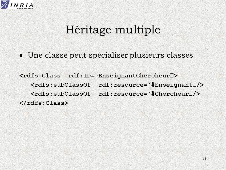 31 Héritage multiple Une classe peut spécialiser plusieurs classes