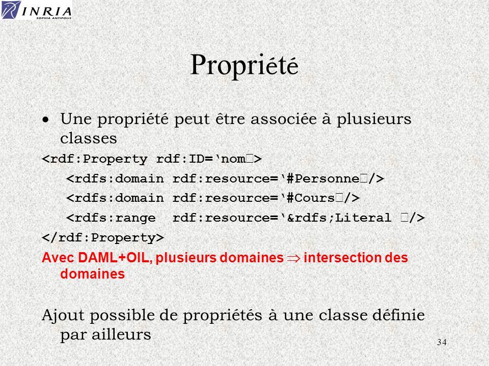34 Propri é t é Une propriété peut être associée à plusieurs classes Avec DAML+OIL, plusieurs domaines intersection des domaines Ajout possible de propriétés à une classe définie par ailleurs