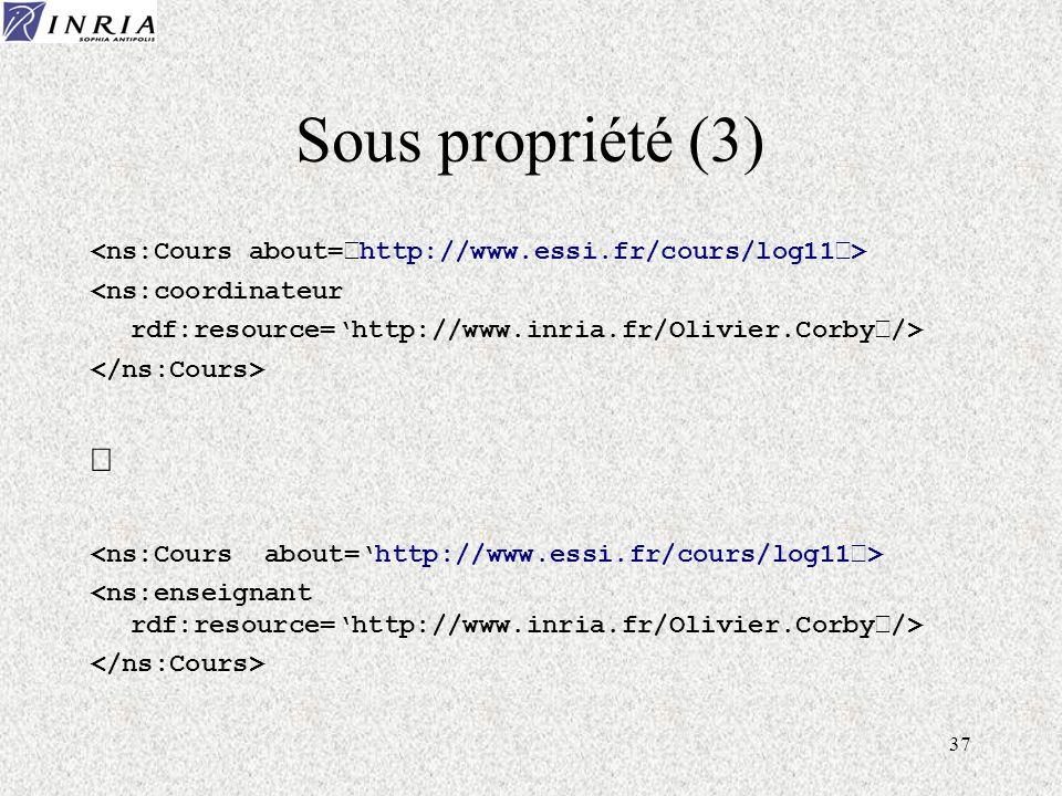 37 Sous propriété (3) <ns:coordinateur rdf:resource=http://www.inria.fr/Olivier.Corby'/>