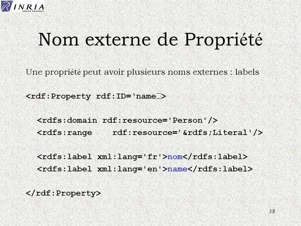 38 Nom externe de Propri é t é Une propri é t é peut avoir plusieurs noms externes : labels nom name