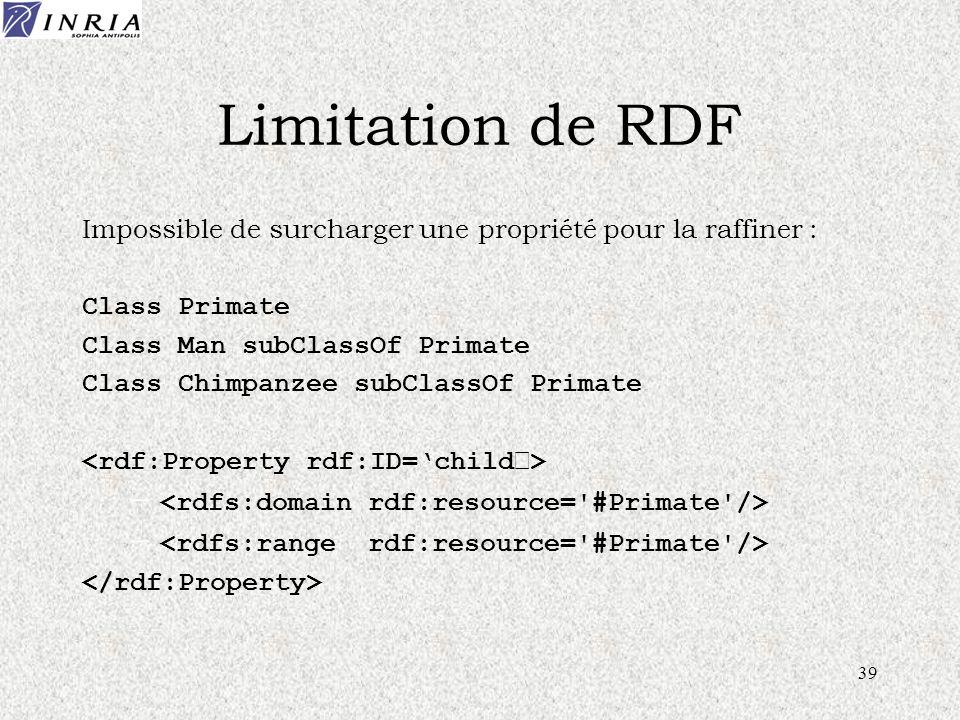 39 Limitation de RDF Impossible de surcharger une propriété pour la raffiner : Class Primate Class Man subClassOf Primate Class Chimpanzee subClassOf Primate
